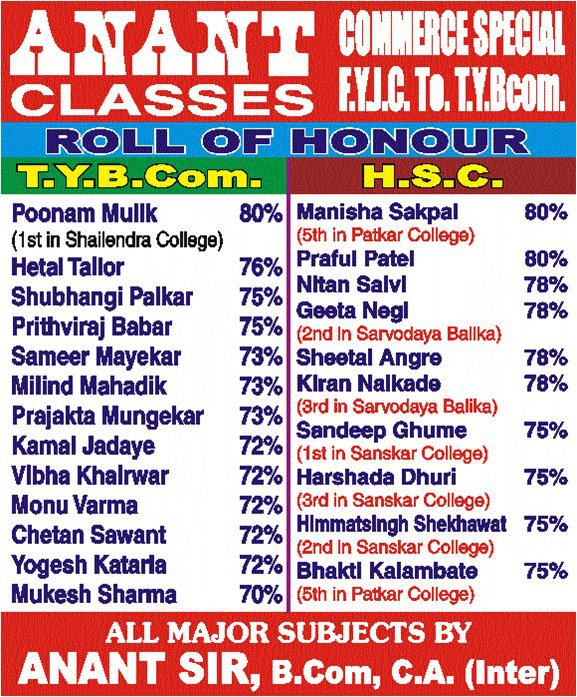 anant_classes_banner_2